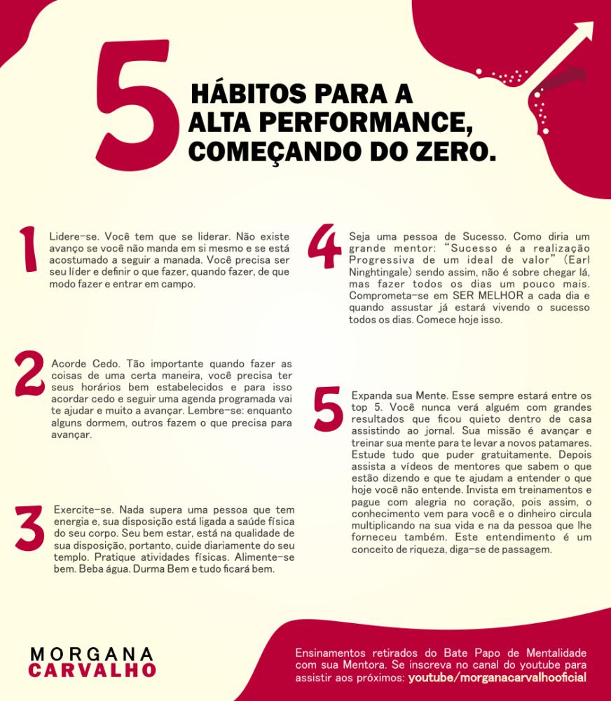 infografico cinco habitos para alta performance 1 - MENTES DE ALTA PERFORMANCE: Saiba Tudo