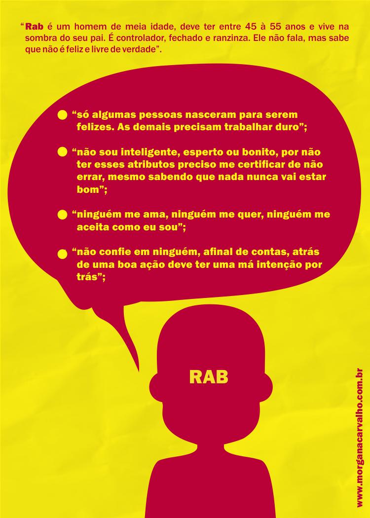 rab e um homem de meia idade blog morgana carvalho mentora de mentalidade - O SUBCONSCIENTE E O LIVRO DA VIDA